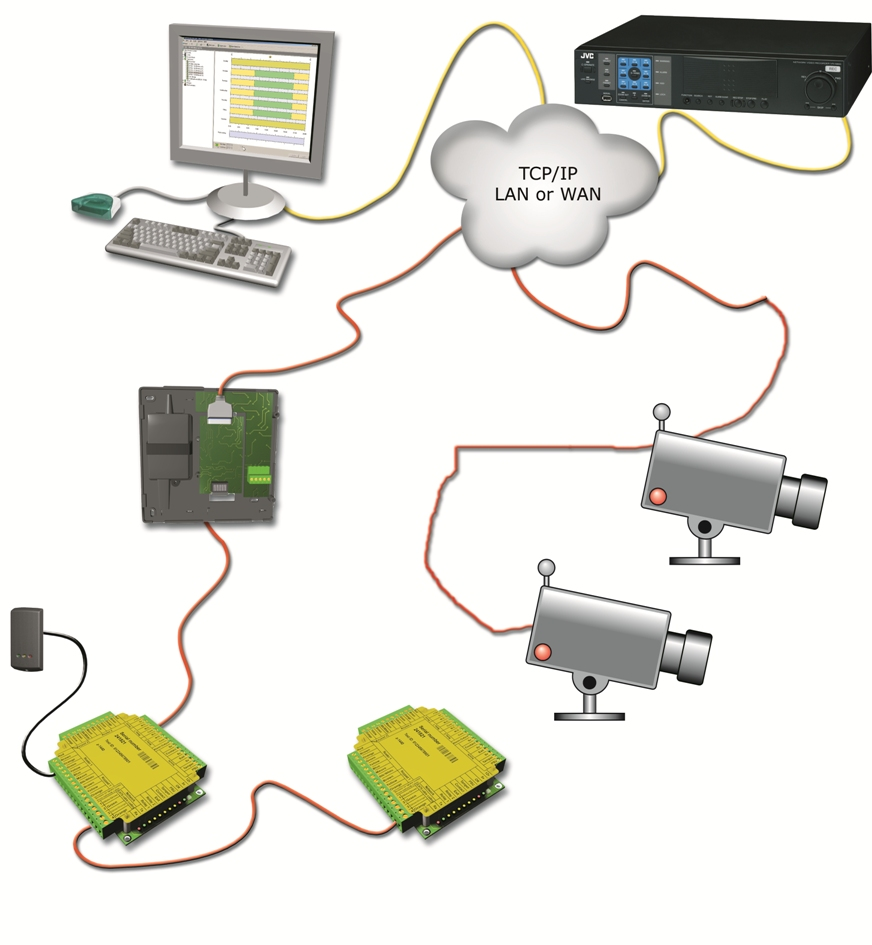 Net2 Access Control Systems
